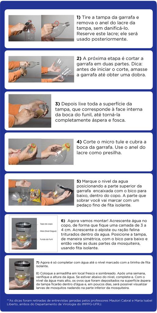 Infográfico_armadilha_Mosquito